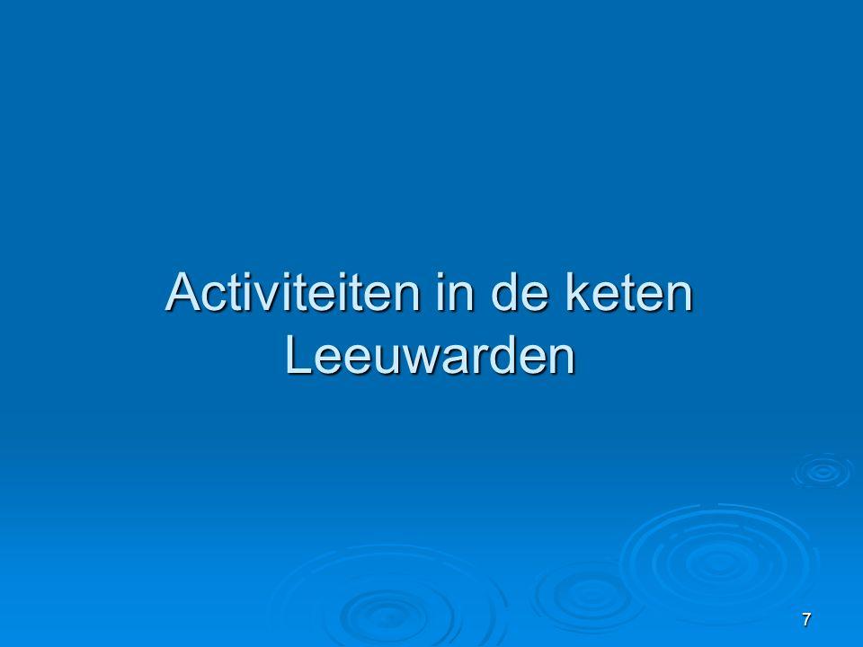 Activiteiten in de keten Leeuwarden
