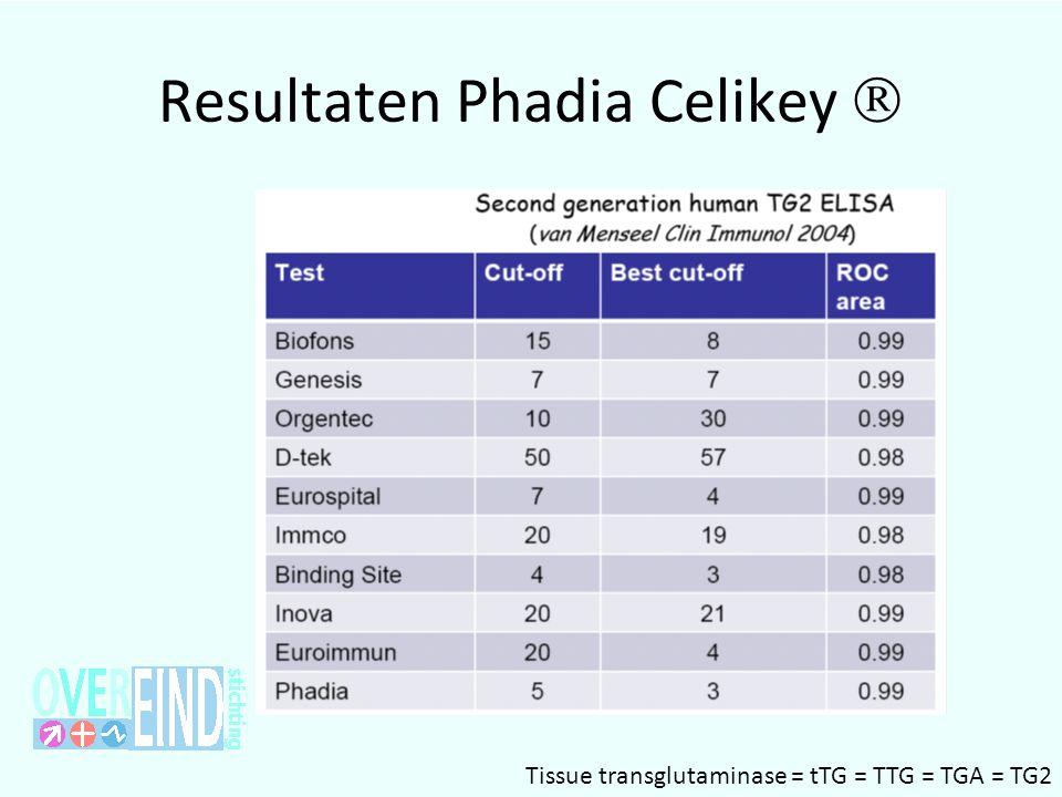 Resultaten Phadia Celikey 