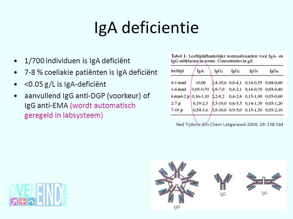 Ned Tijdschr Klin Chem Labgeneesk 2004; 29: 138-144
