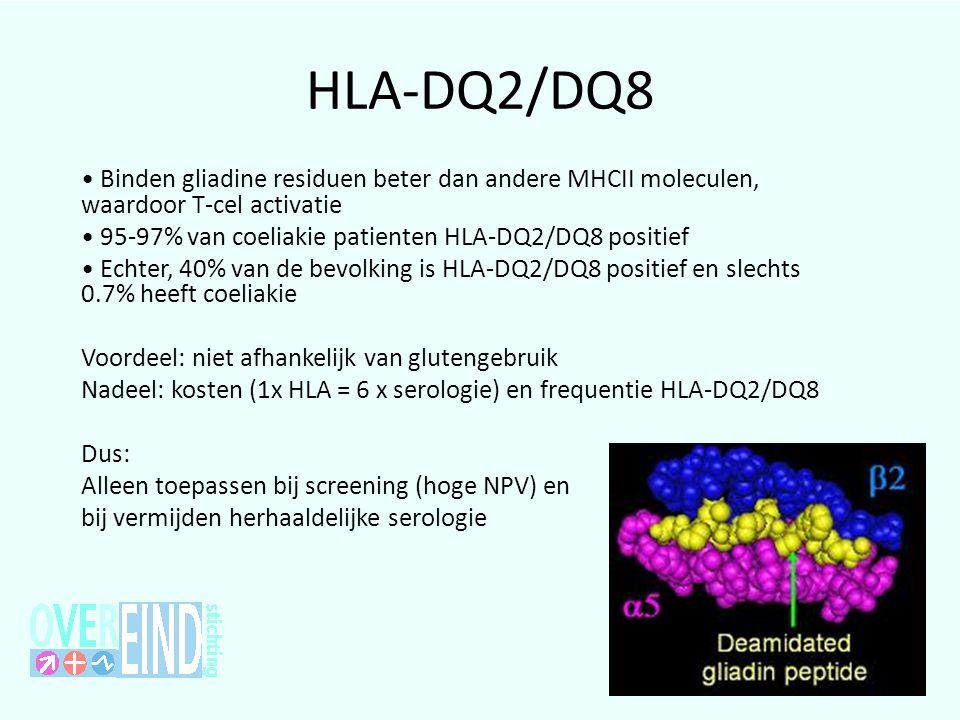 HLA-DQ2/DQ8 Binden gliadine residuen beter dan andere MHCII moleculen, waardoor T-cel activatie. 95-97% van coeliakie patienten HLA-DQ2/DQ8 positief.