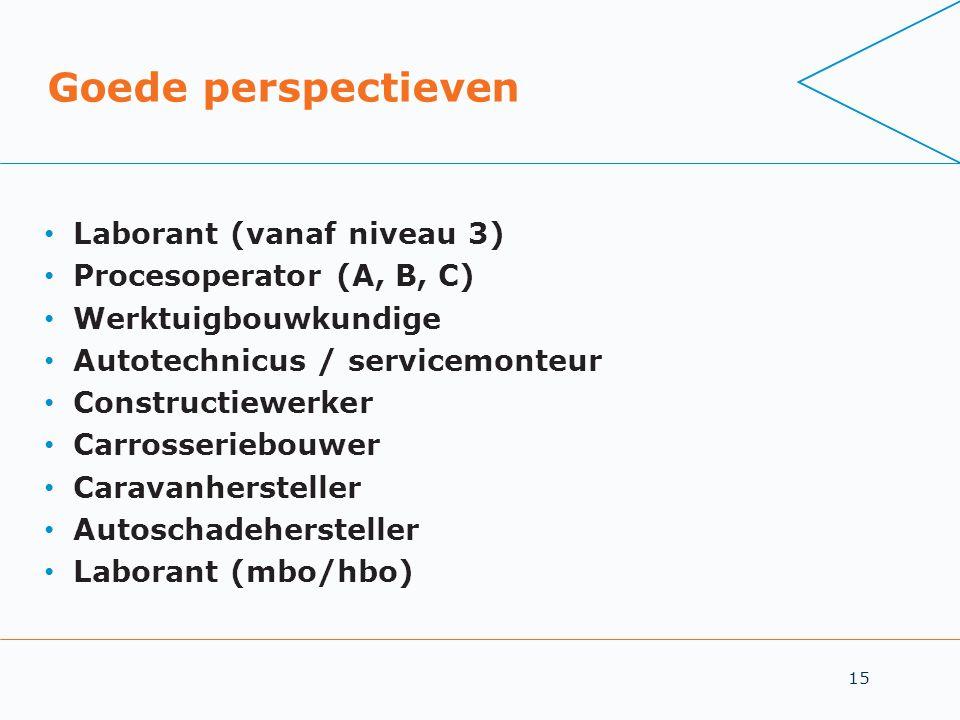 Goede perspectieven Laborant (vanaf niveau 3) Procesoperator (A, B, C)