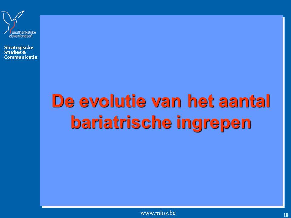 De evolutie van het aantal bariatrische ingrepen