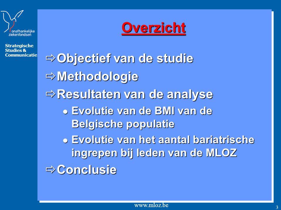 Overzicht Objectief van de studie Methodologie