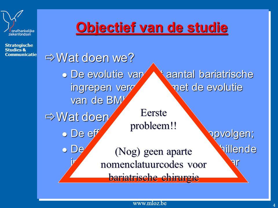 Objectief van de studie