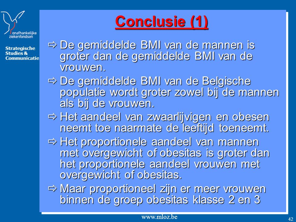 Conclusie (1) De gemiddelde BMI van de mannen is groter dan de gemiddelde BMI van de vrouwen.