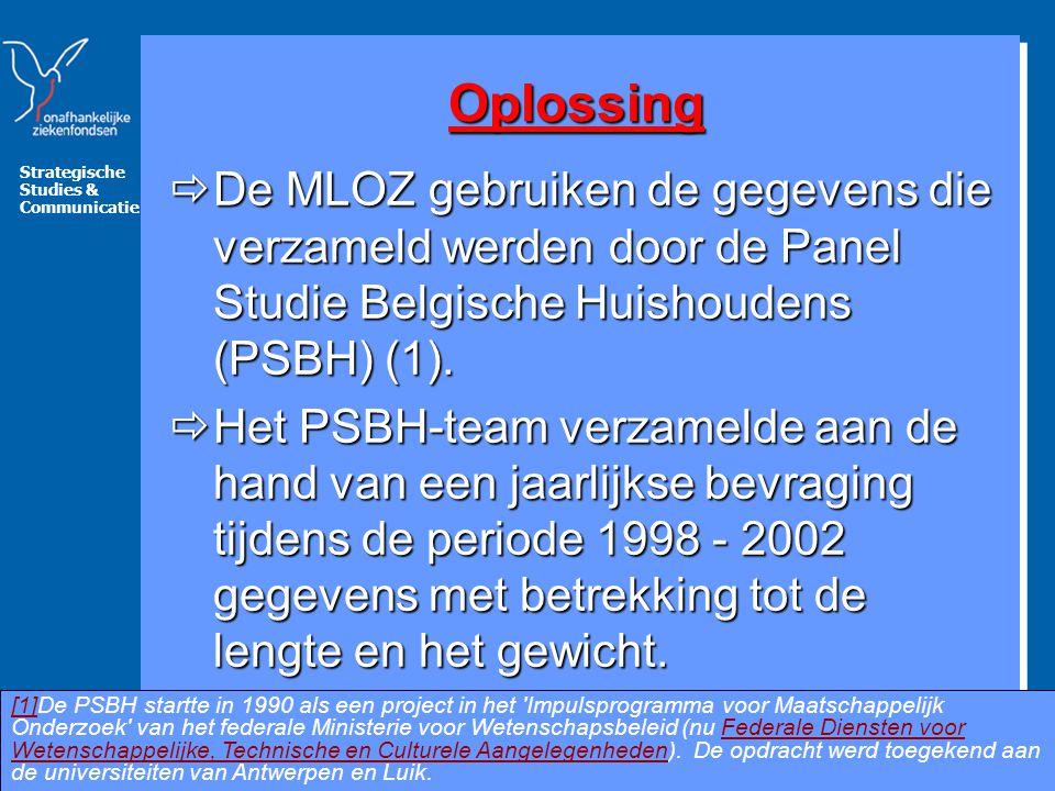 Oplossing De MLOZ gebruiken de gegevens die verzameld werden door de Panel Studie Belgische Huishoudens (PSBH) (1).