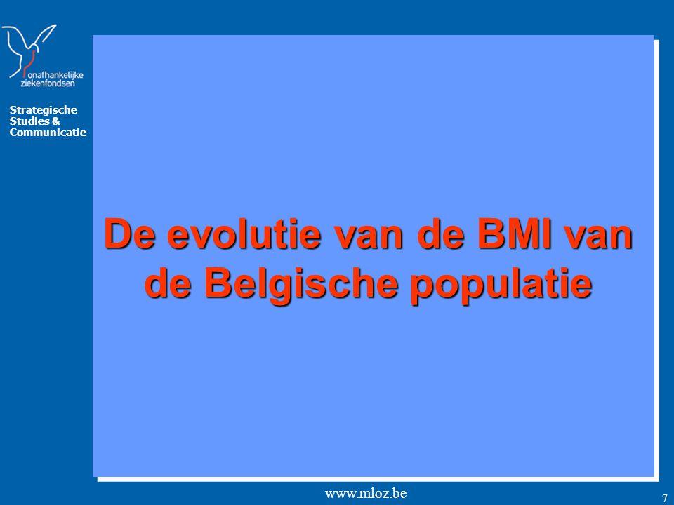 De evolutie van de BMI van de Belgische populatie