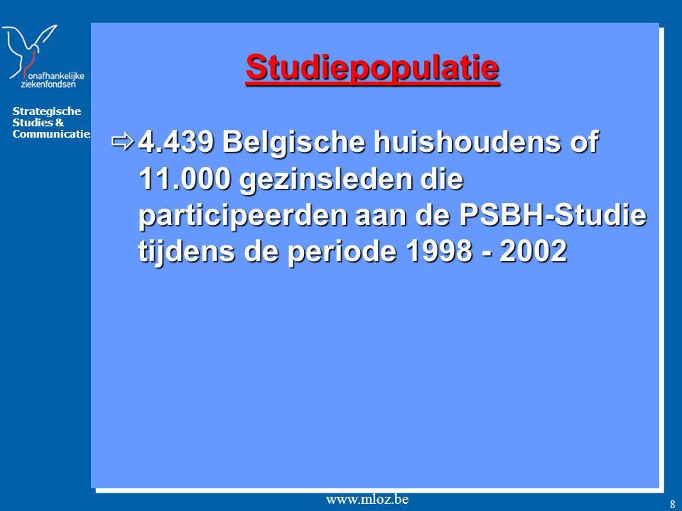 Studiepopulatie 4.439 Belgische huishoudens of 11.000 gezinsleden die participeerden aan de PSBH-Studie tijdens de periode 1998 - 2002.