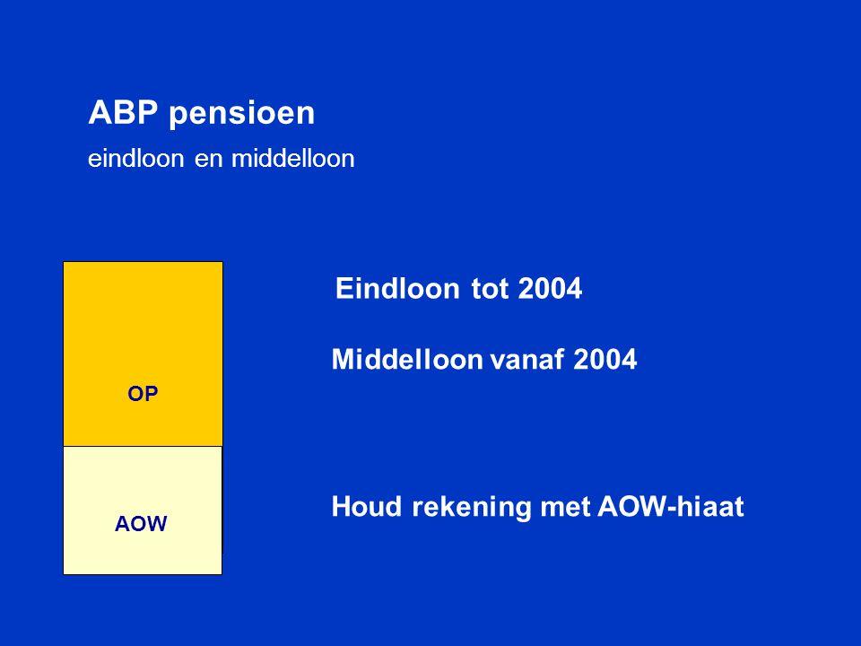 ABP pensioen eindloon en middelloon