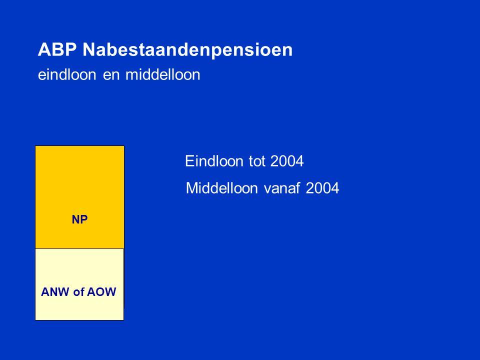 ABP Nabestaandenpensioen eindloon en middelloon