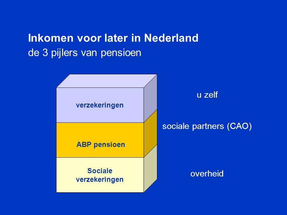 Inkomen voor later in Nederland de 3 pijlers van pensioen