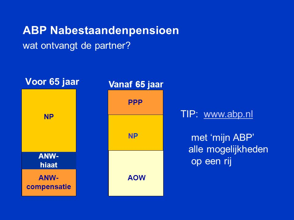 ABP Nabestaandenpensioen wat ontvangt de partner