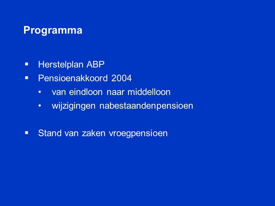 Programma Herstelplan ABP Pensioenakkoord 2004