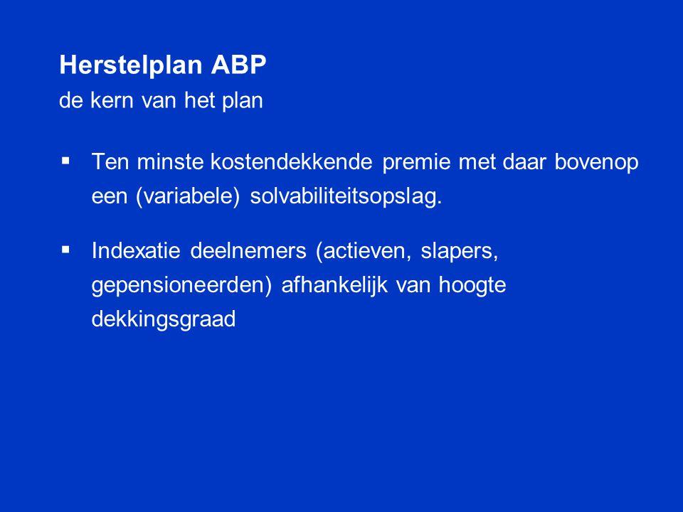 Herstelplan ABP de kern van het plan