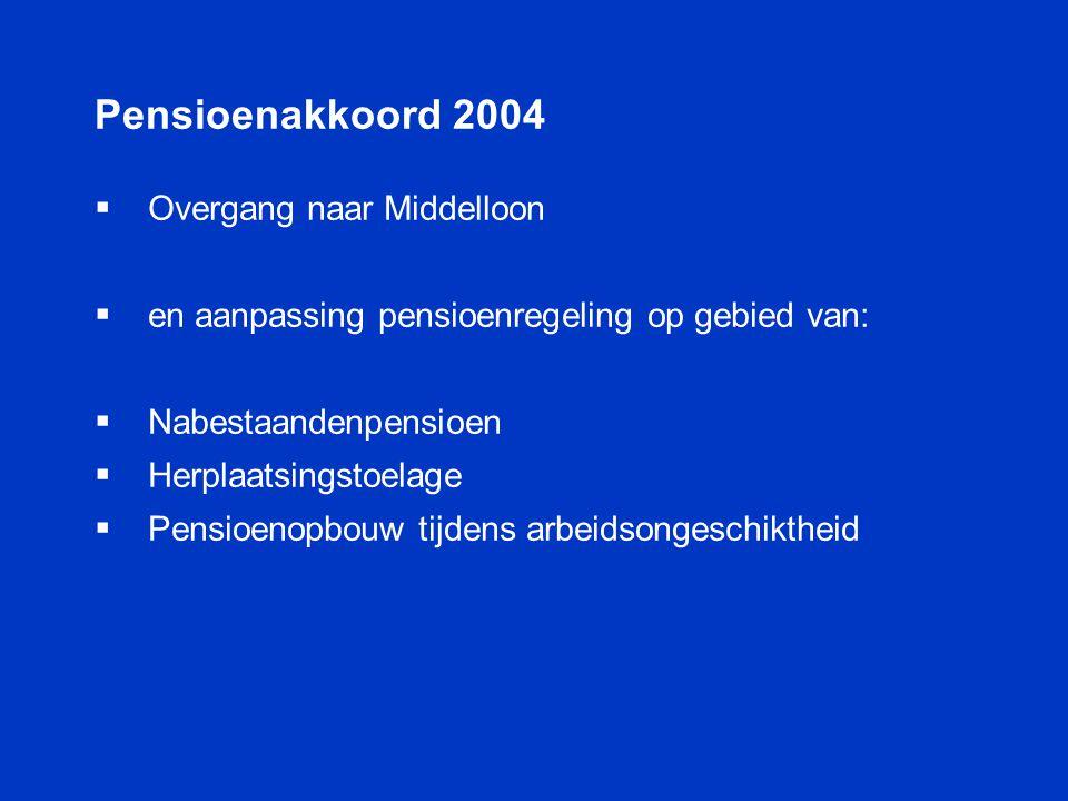 Pensioenakkoord 2004 Overgang naar Middelloon