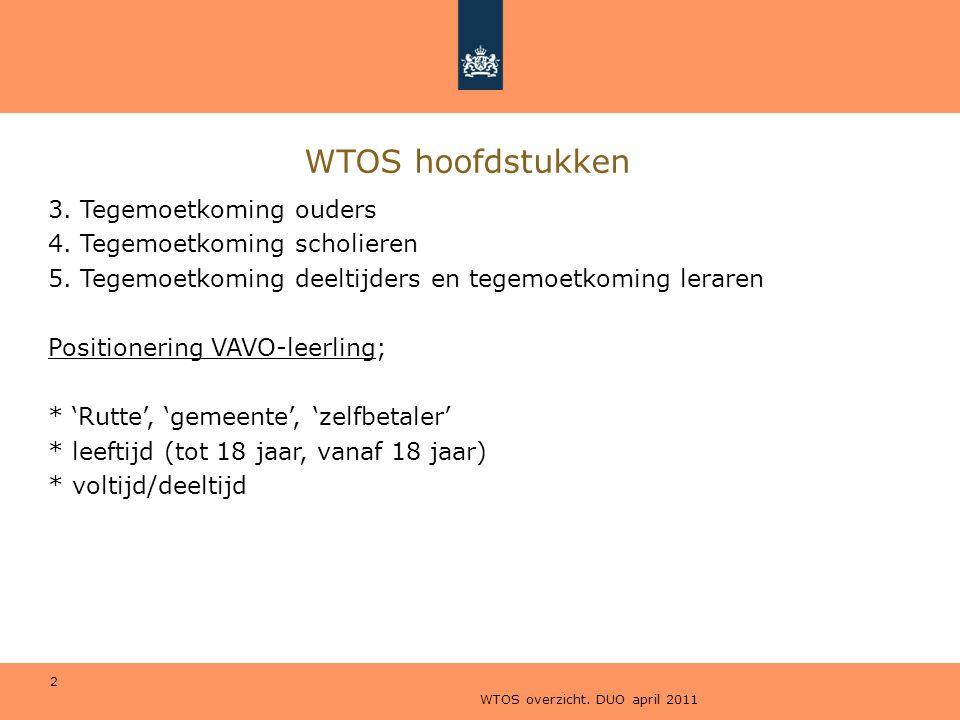 Presentatie over de WTOS