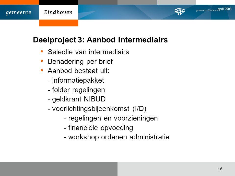 Deelproject 3: Aanbod intermediairs