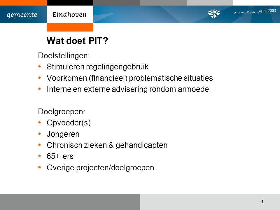 Wat doet PIT Doelstellingen: Stimuleren regelingengebruik