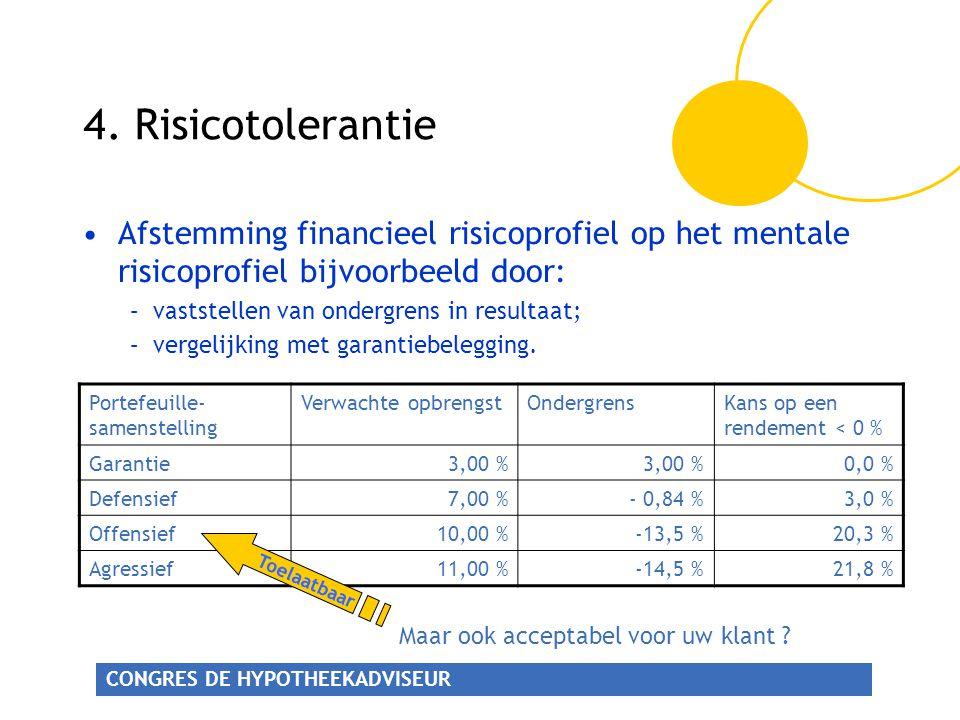 4. Risicotolerantie Afstemming financieel risicoprofiel op het mentale risicoprofiel bijvoorbeeld door: