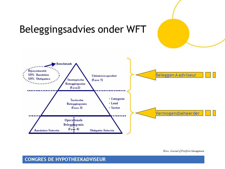 Beleggingsadvies onder WFT