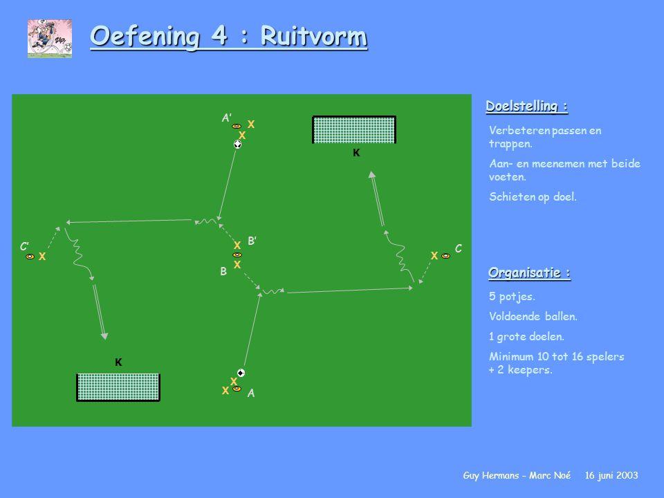 Oefening 4 : Ruitvorm Doelstelling : Organisatie : A'