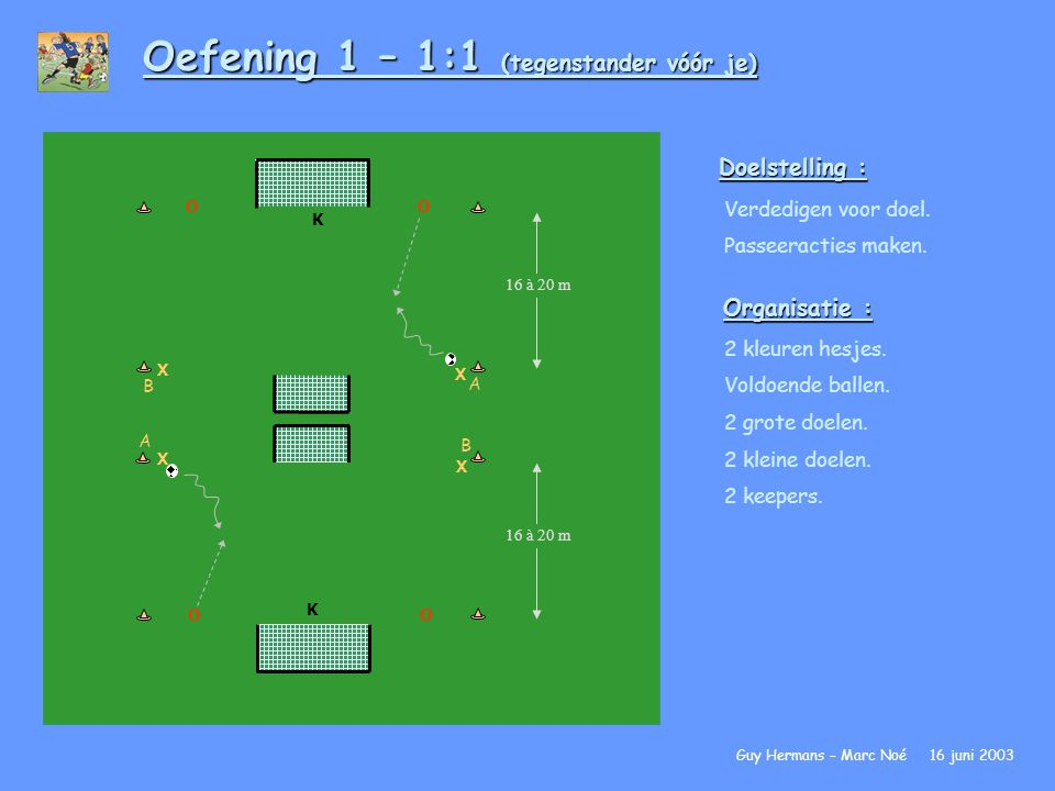 Oefening 1 – 1:1 (tegenstander vóór je)