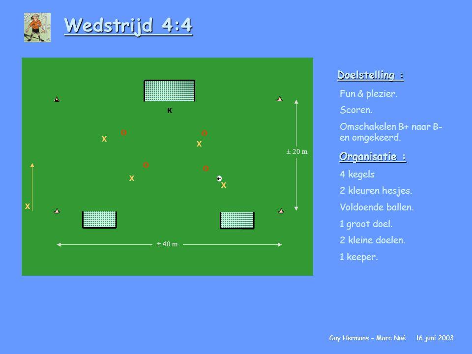 Wedstrijd 4:4 Doelstelling : Organisatie : Fun & plezier. Scoren.