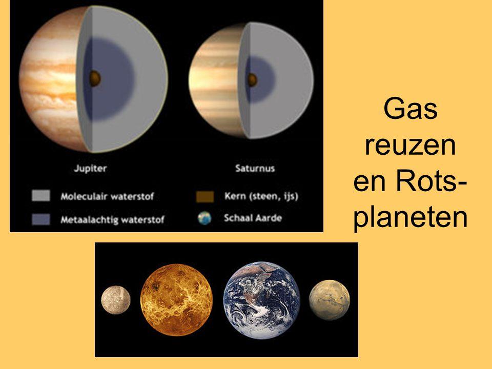 Gas reuzen en Rots-planeten