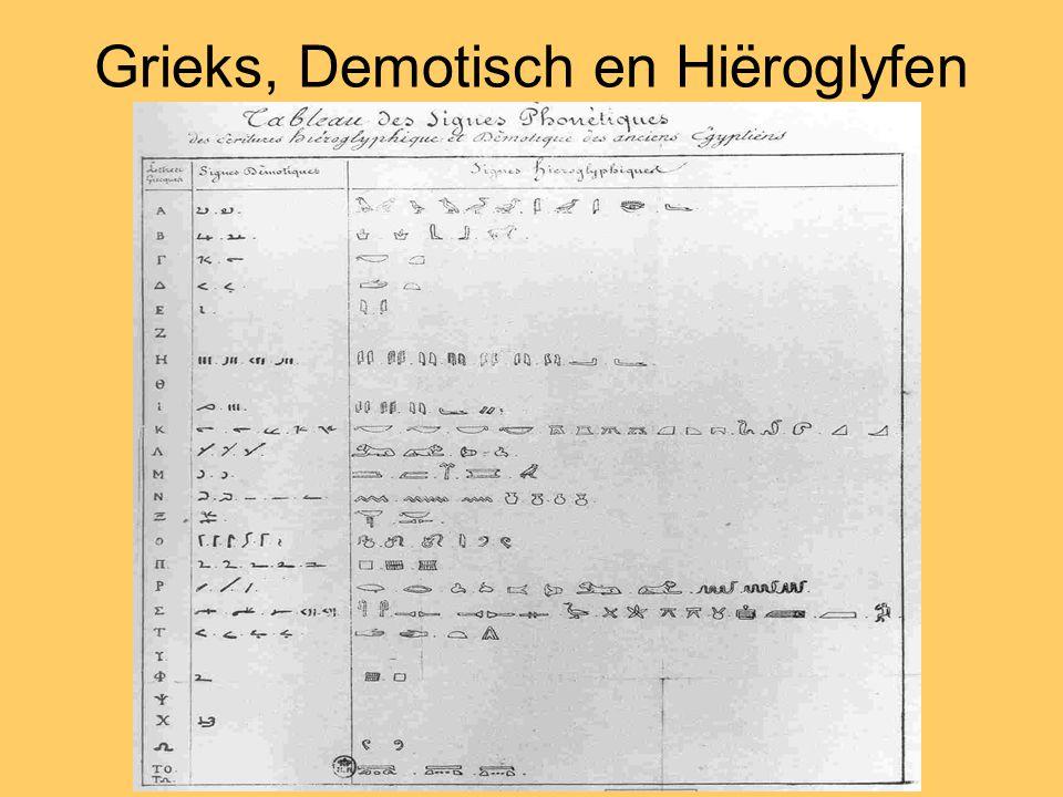 Grieks, Demotisch en Hiëroglyfen