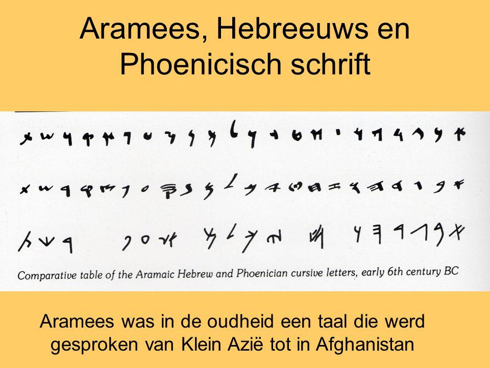 Aramees, Hebreeuws en Phoenicisch schrift