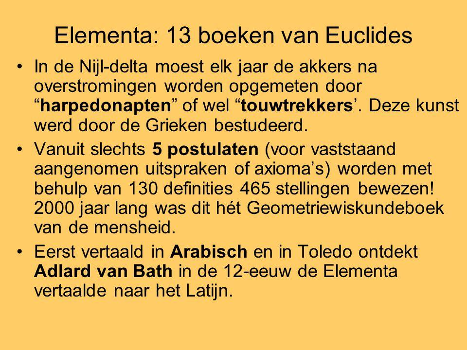 Elementa: 13 boeken van Euclides