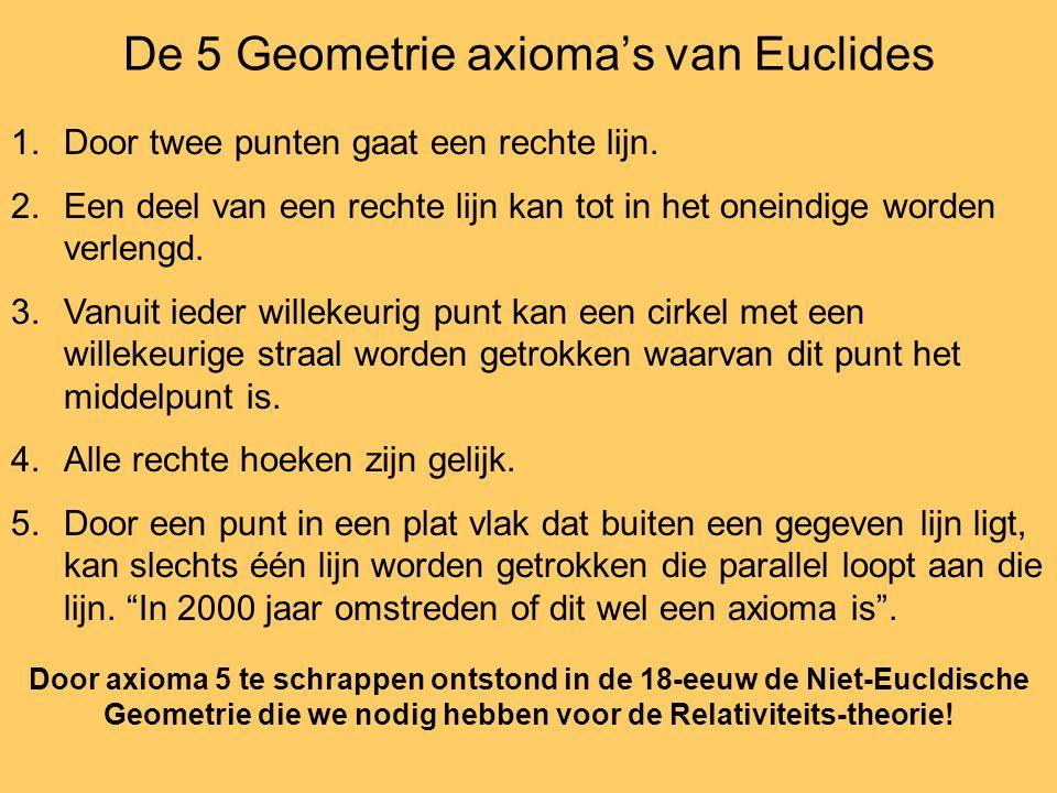 De 5 Geometrie axioma's van Euclides