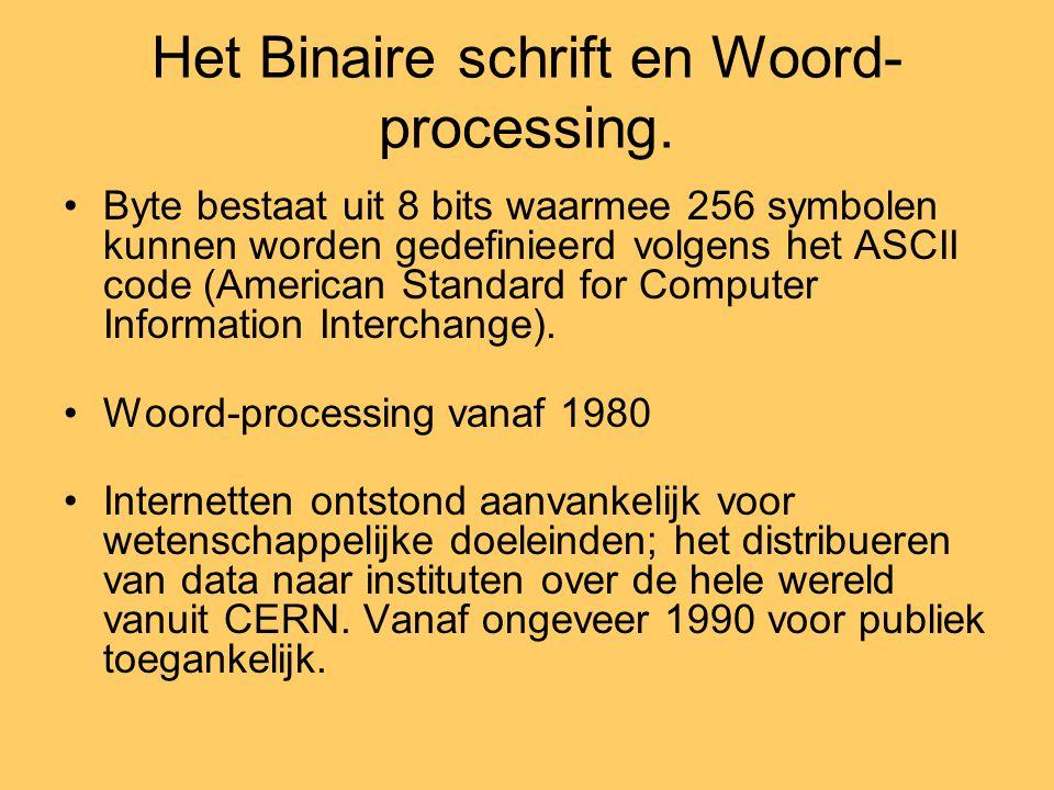 Het Binaire schrift en Woord-processing.