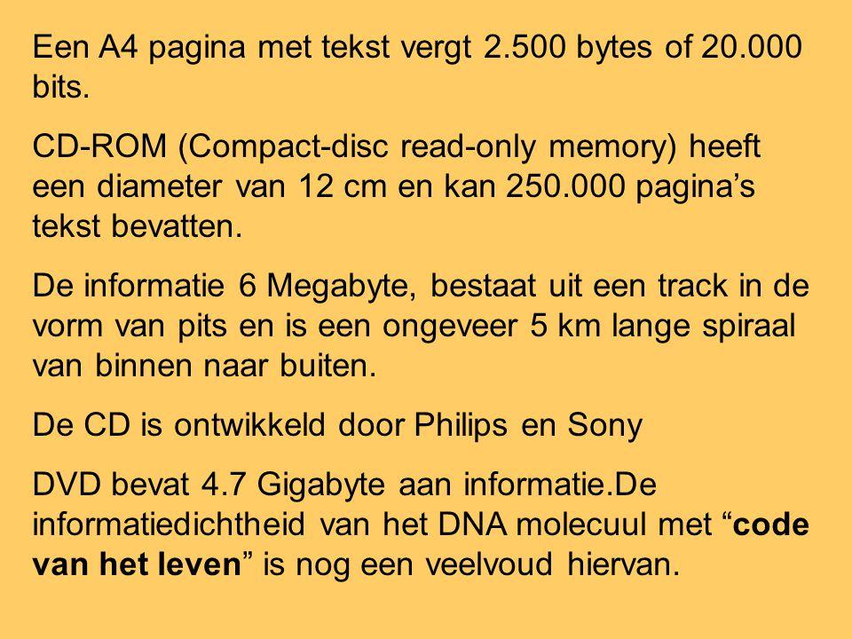 Een A4 pagina met tekst vergt 2.500 bytes of 20.000 bits.