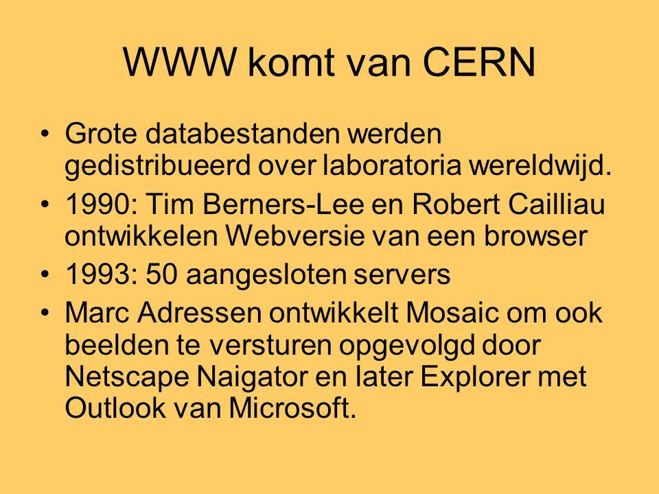 WWW komt van CERN Grote databestanden werden gedistribueerd over laboratoria wereldwijd.