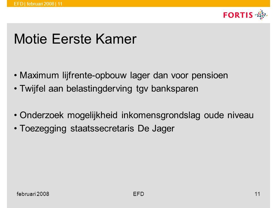 Motie Eerste Kamer Maximum lijfrente-opbouw lager dan voor pensioen