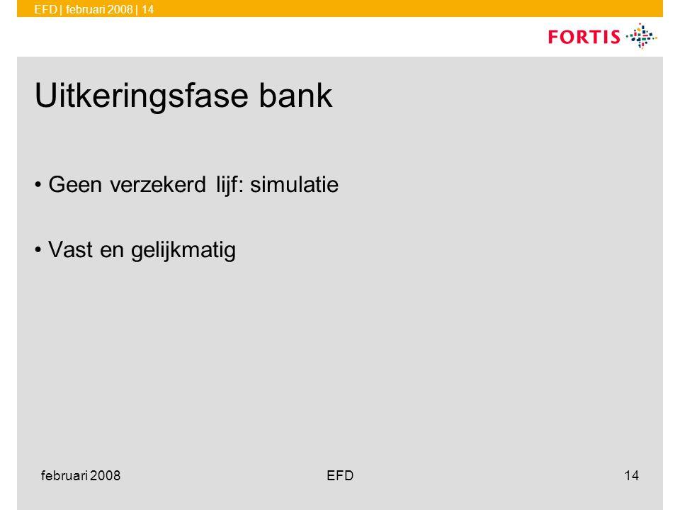 Uitkeringsfase bank Geen verzekerd lijf: simulatie Vast en gelijkmatig