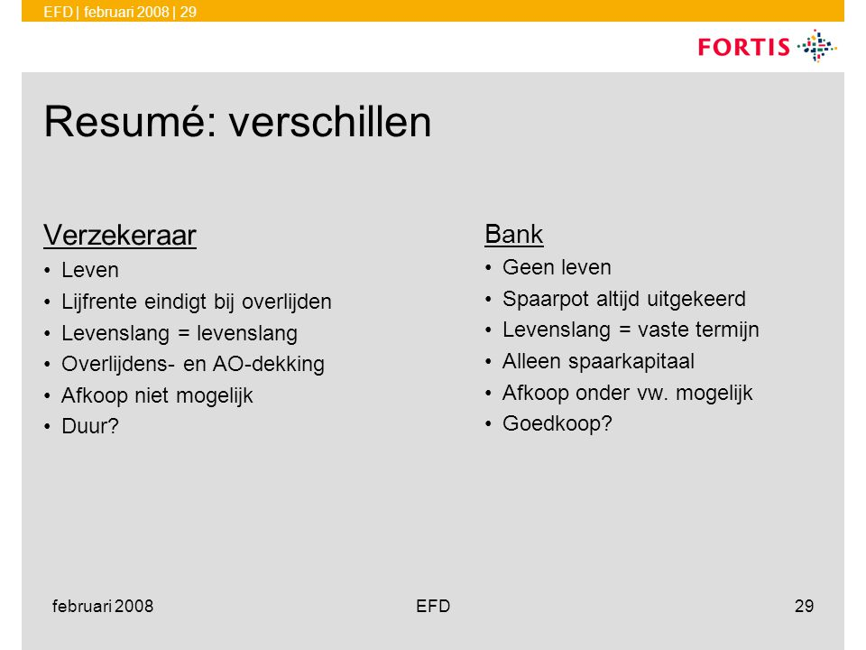 Resumé: verschillen Verzekeraar Bank Leven Geen leven
