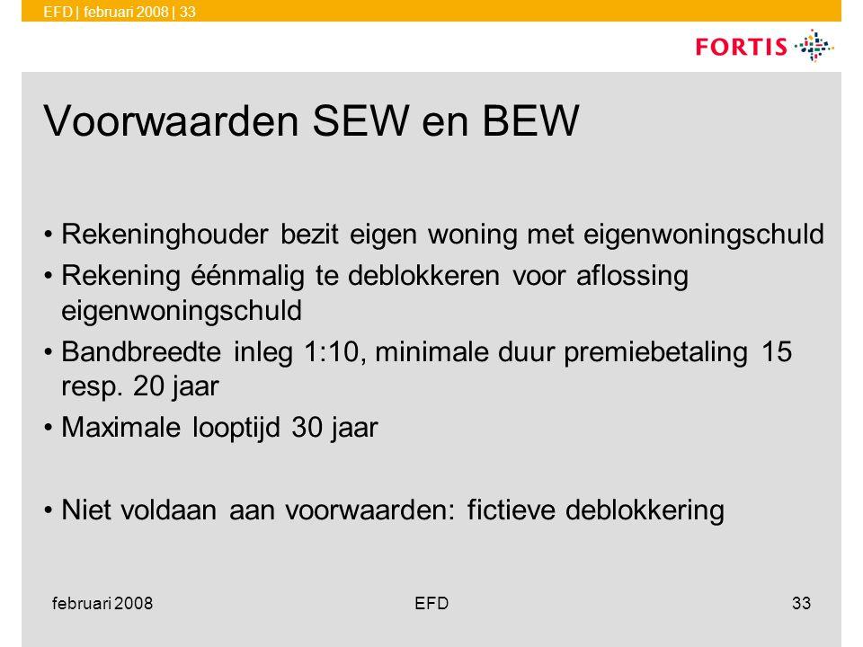 februari 2008 Voorwaarden SEW en BEW. Rekeninghouder bezit eigen woning met eigenwoningschuld.