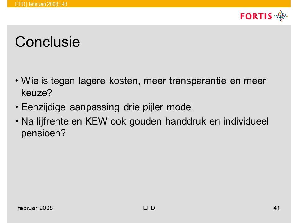 februari 2008 Conclusie. Wie is tegen lagere kosten, meer transparantie en meer keuze Eenzijdige aanpassing drie pijler model.