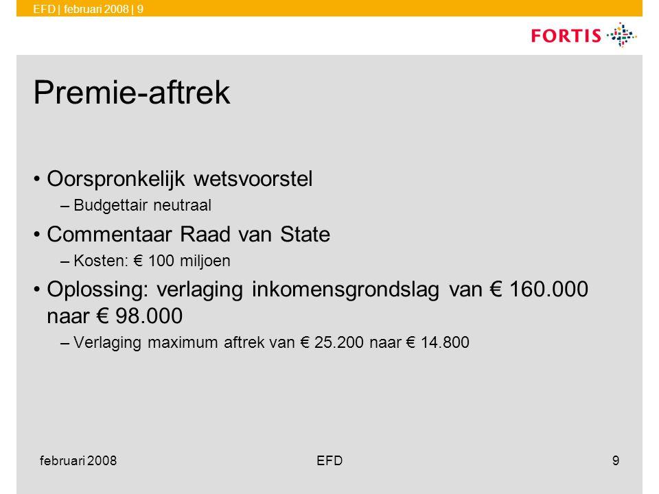 Premie-aftrek Oorspronkelijk wetsvoorstel Commentaar Raad van State