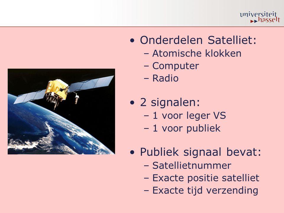Onderdelen Satelliet: