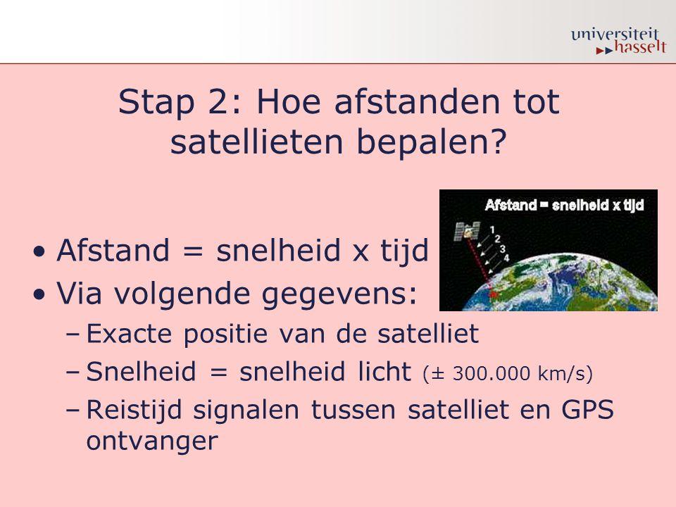 Stap 2: Hoe afstanden tot satellieten bepalen