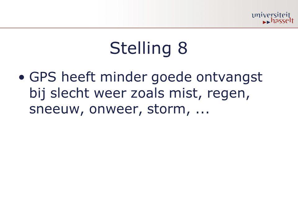 Stelling 8 GPS heeft minder goede ontvangst bij slecht weer zoals mist, regen, sneeuw, onweer, storm, ...