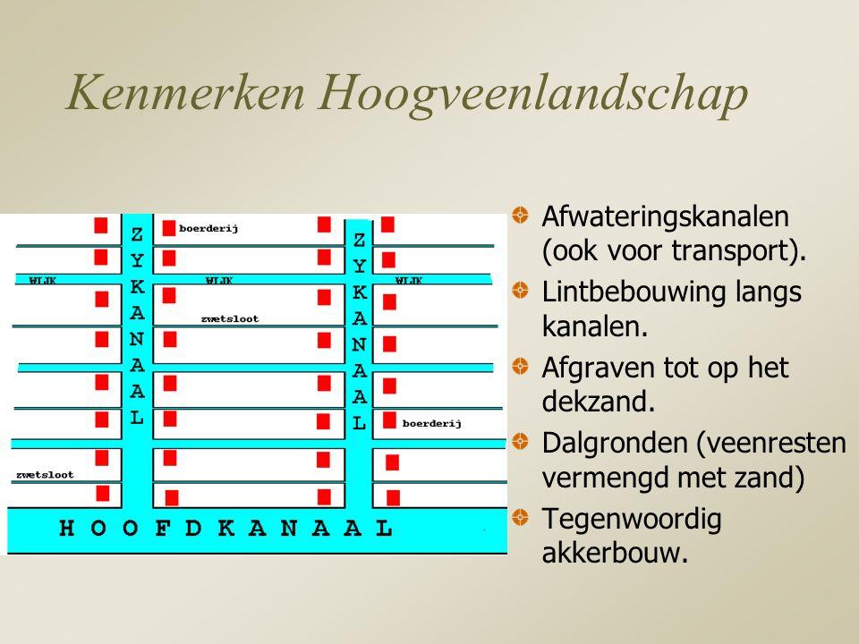 Kenmerken Hoogveenlandschap