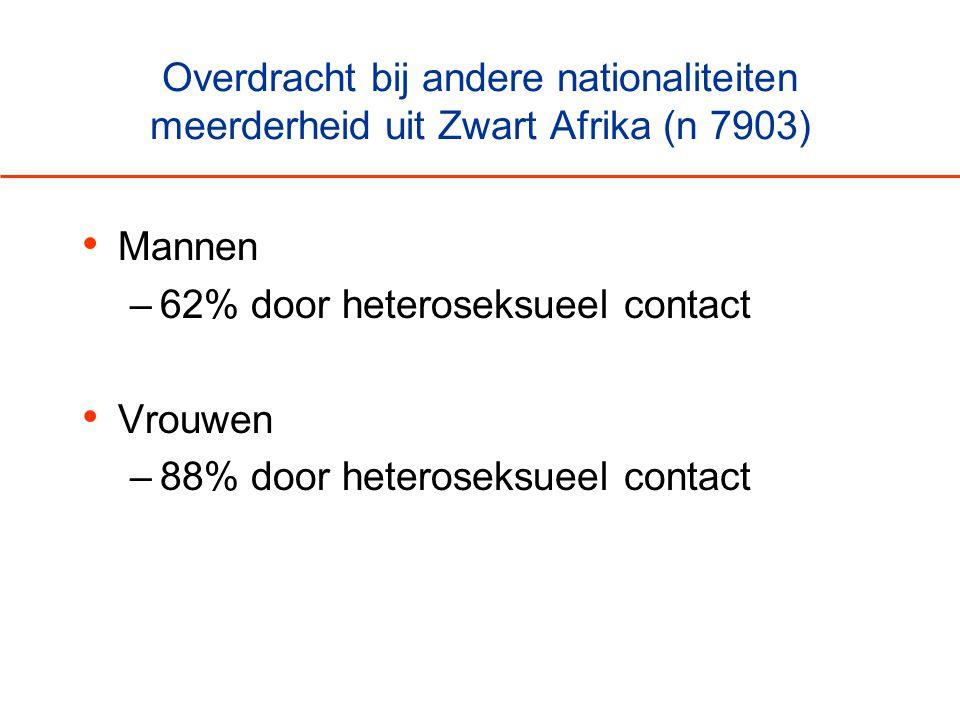 Overdracht bij andere nationaliteiten meerderheid uit Zwart Afrika (n 7903)