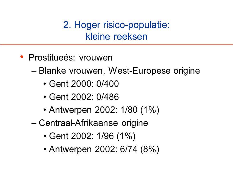2. Hoger risico-populatie: kleine reeksen