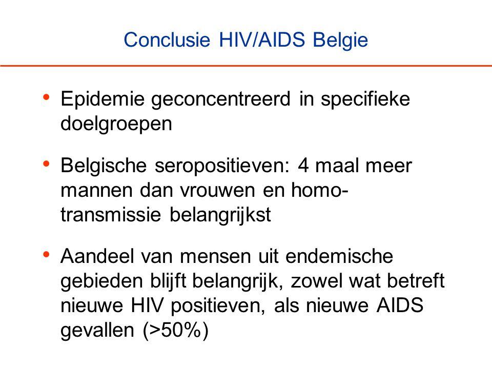 Conclusie HIV/AIDS Belgie