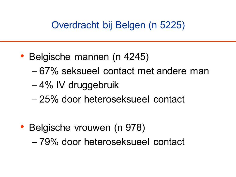 Overdracht bij Belgen (n 5225)