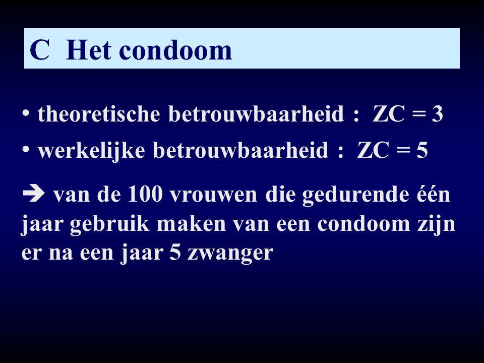 C Het condoom theoretische betrouwbaarheid : ZC = 3